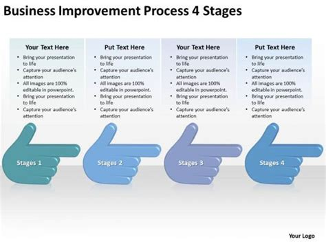 business improvement template business process improvement plan template plan do check act powerpoint templates printable