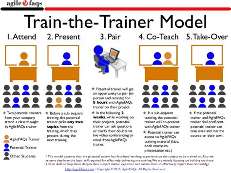 train the trainer model for scaling training in your