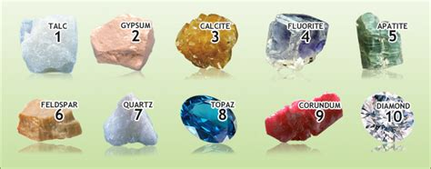 mohs hardness and cleaning gemstones dune