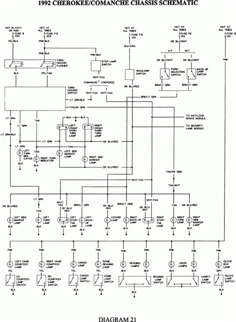 98 jeep xj ignition wiring diagrams html auto