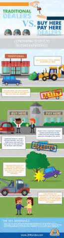 Car Dealership Near Me Hiring Carfax Report Sle 98 Ideas Show Me The Carfax On