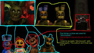 Image found this on the fnaf facebook page what do y all think i