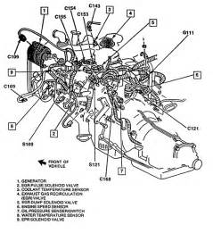 basic car parts diagram 1989 chevy 350 engine exploded view diagram engine projects