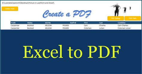 learning microsoft excel in pdf microsoft excel basic advanced online training