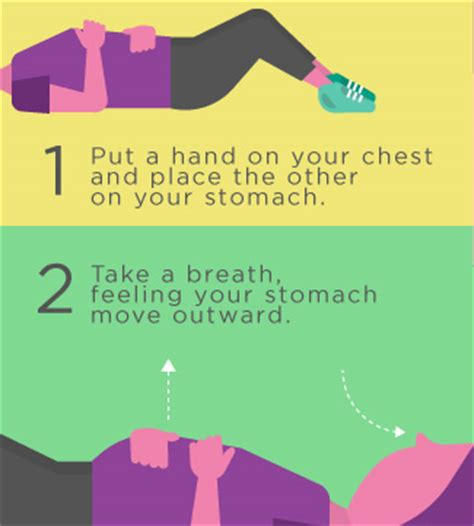 5 breathing exercises for copd