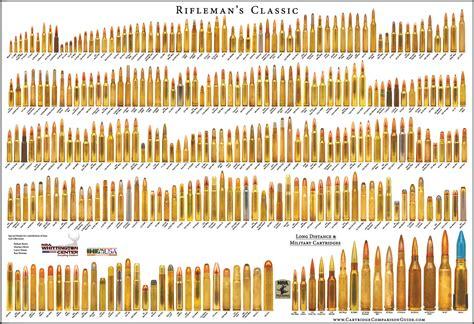 cartridge comparison 171 daily bulletin