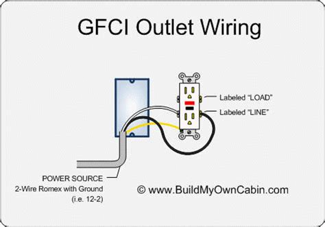 gfci outlet wiring diagram55kb diagram diagosis