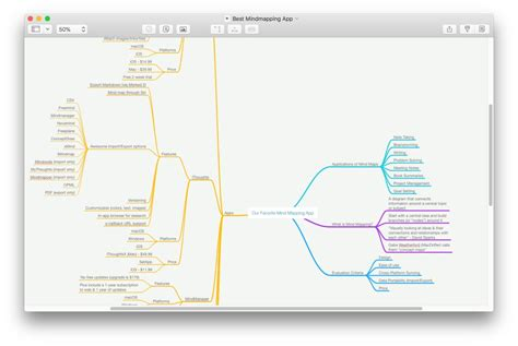 a comparison of mind mapping apps for the mind map the best apps for mind mapping the sweet setup