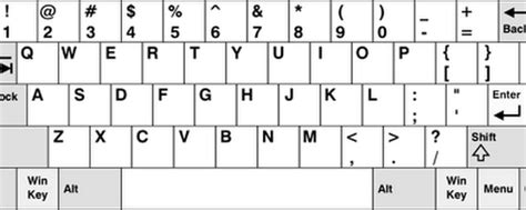 keyboard layout analyzer piotr dobrogost google