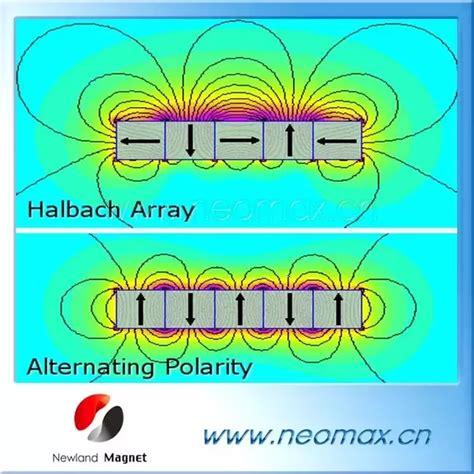 Squishi Magnet Donat Tipe 1 how do fridge magnets work quora