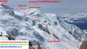 grands mulets mont blanc chamonix topo