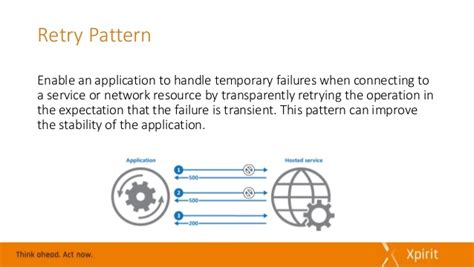 net retry pattern exploring microservices in a microsoft landscape