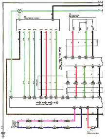 pioneer car stereo wiring diagram image search results