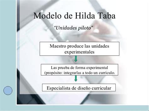 Modelo Curricular De Hilda Taba Hilda Taba M