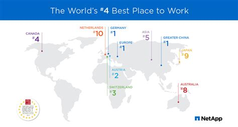 best place to work in world netapp is the 4 best place to work in the world netapp