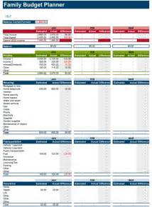 Template For Budget Planning Family Budget Planner Free Budget Spreadsheet For Excel