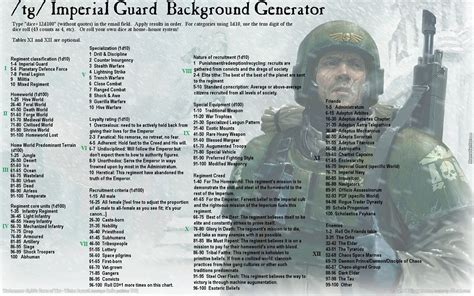 Make Ur Meme - create your own imperial guard regiment with dice rolls