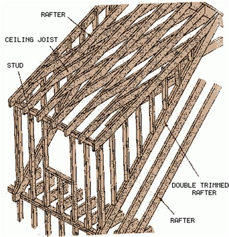 How To Build A Shed Dormer On A House by Wooden Shed Build Shed Dormer