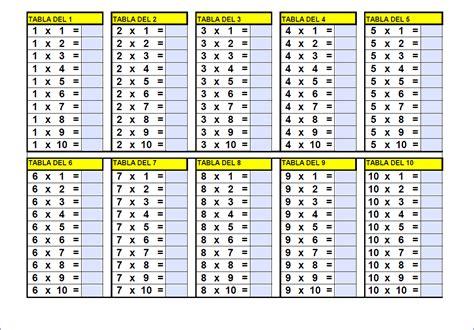 tabla de comparendos bogota 2016 im 225 genes de tablas de multiplicar para ni 241 os para