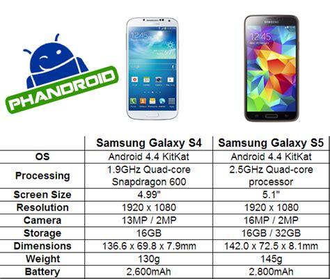 Tukar Lcd Iphone 5 cara topup sms