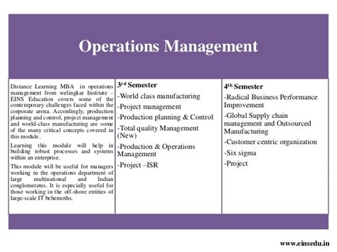 Mba Operations Management by Distance Learning Mba In Operations Management From