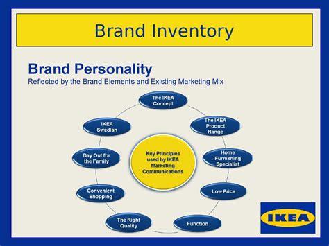 ikea product names ikea brand inventory презентация онлайн