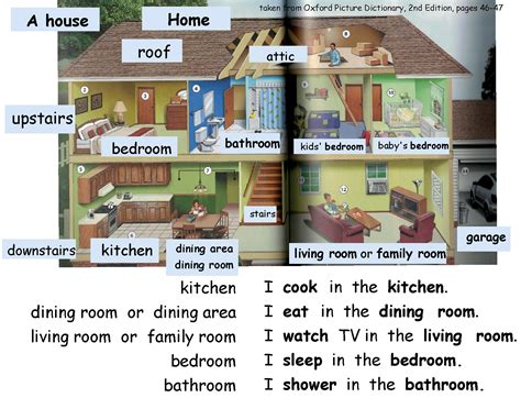 names for a house rooms in a home english 4 me 2