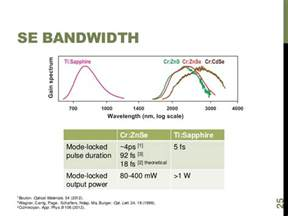 stimulated emission cross section mid ir pulse generation using cr2 znse