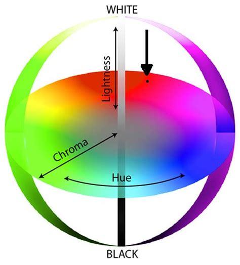 color coordinates the print guide tolerancing color in presswork cie l a