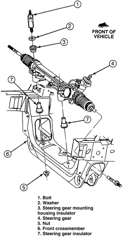 | Repair Guides | Power Rack & Pinion Steering Gear