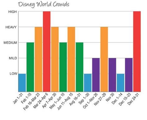 Disney Attendance Calendar Search Results For Disneyland Attendance Calendar
