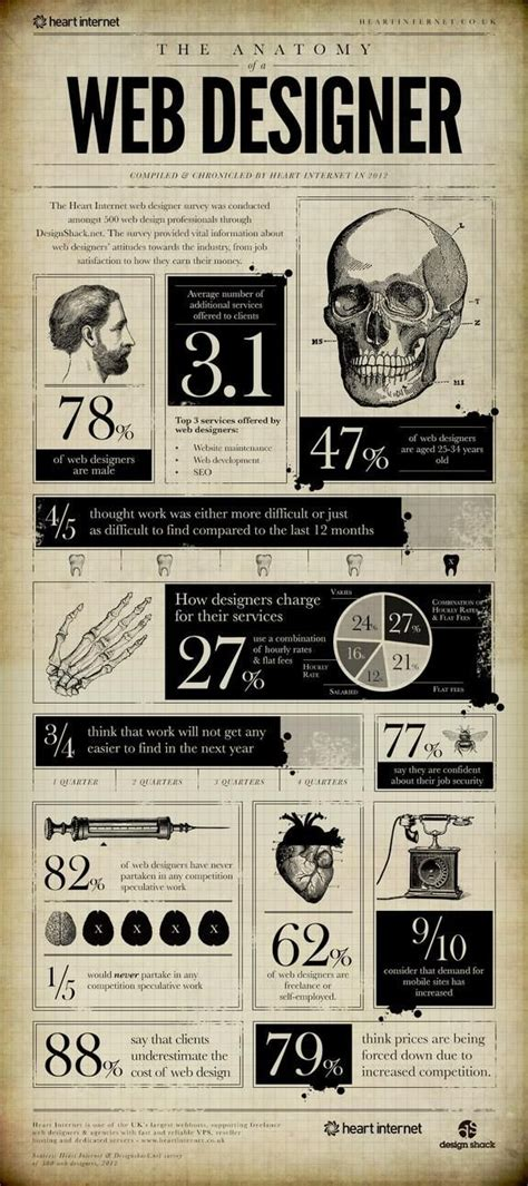 graphic design a concise 0500203474 best 25 info graphic design ideas on infographics timeline infographic and