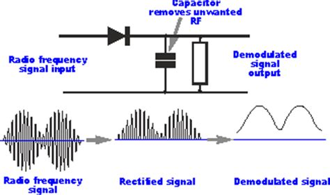 definition of diode detector define diode detector 28 images register of components 02 a technology corp register of