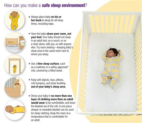 safe bed sharing safe sleep awareness room sharing vs bed sharing safe