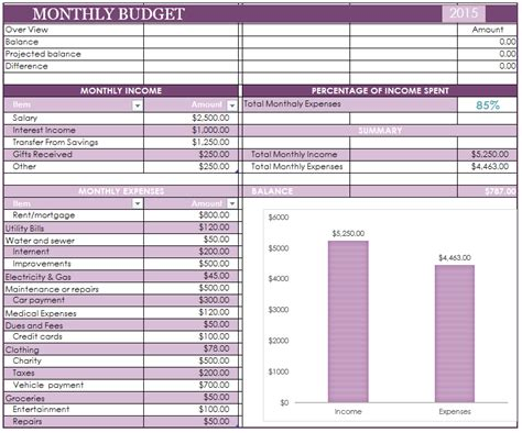 monthly budget templates ms office documents