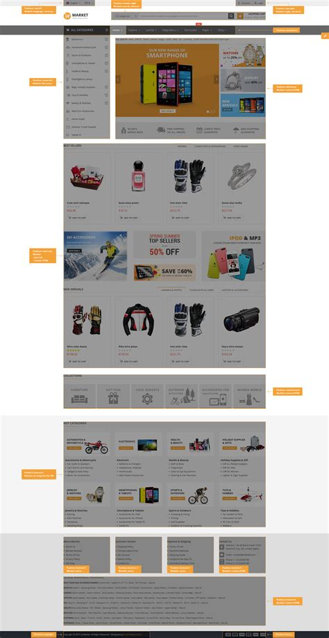 template joomla free ecommerce responsive joomla ecommerce template sj market
