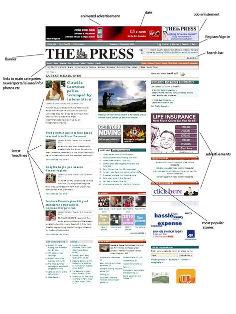 newspaper layout theory ap terms fig irony ap english language with workun at