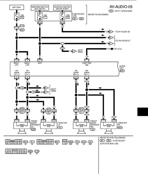 nissan primera p11 wiring diagram jeffdoedesign