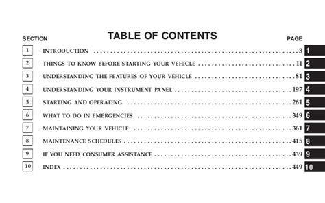 Owners manual for 2007 JEEP Wrangler Courtesy of TheJeepStore