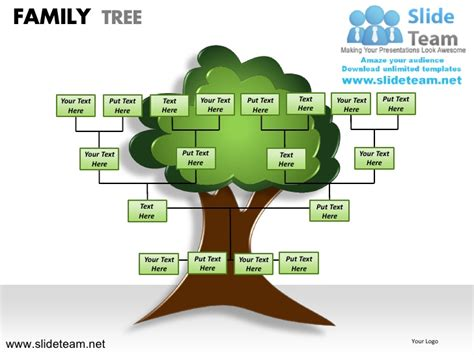 how to make create geneology family tree powerpoint