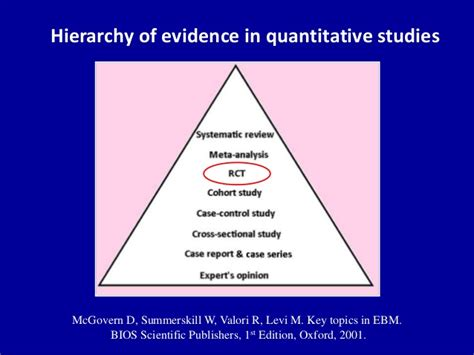 what level of evidence is a cross sectional study critical appraisal of randomized clinical trials