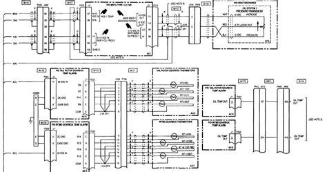 lincoln welder wiring diagram auto lincoln auto wiring