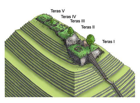 Situs Situs Dalam Alquran Dari Hebron Hingga Borobudur peneliti temukan quot pintu masuk quot gunung padang catatan ka mis
