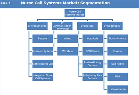 28 static call system wiring diagram 188 166 216 143