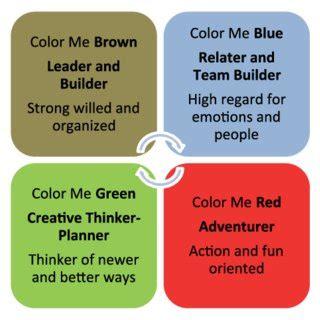 winning colors winning colors 174 scientific diagram