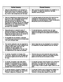 Market Economy Vs Command Economy Essay by Command Economy Vs Market Economy Essay Writefiction581 Web Fc2