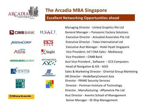 Arcadia Mba Ranking by Top Ranked Us Mba From Arcadia Pennsylvania In