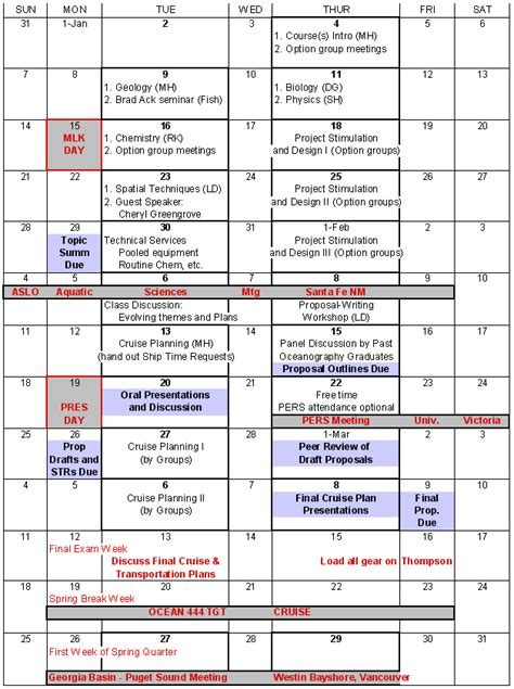 Mba Course Schedule Ccsu by Oceanography 443 Research Topics