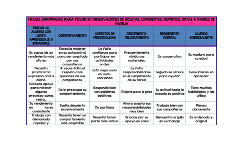 sep calificaciones 2016secundaria pastamannacom sep calificaciones secundaria 2016