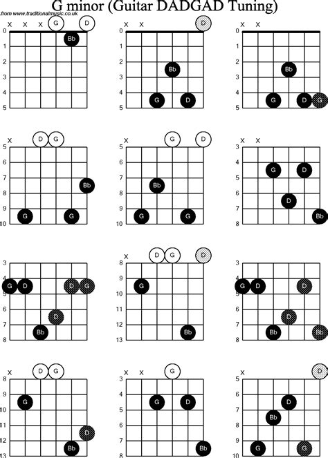 Leave The Pieces Guitar Chords